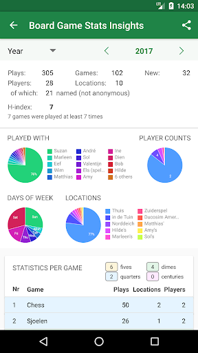 Board Game Stats: Play tracking for tabletop games